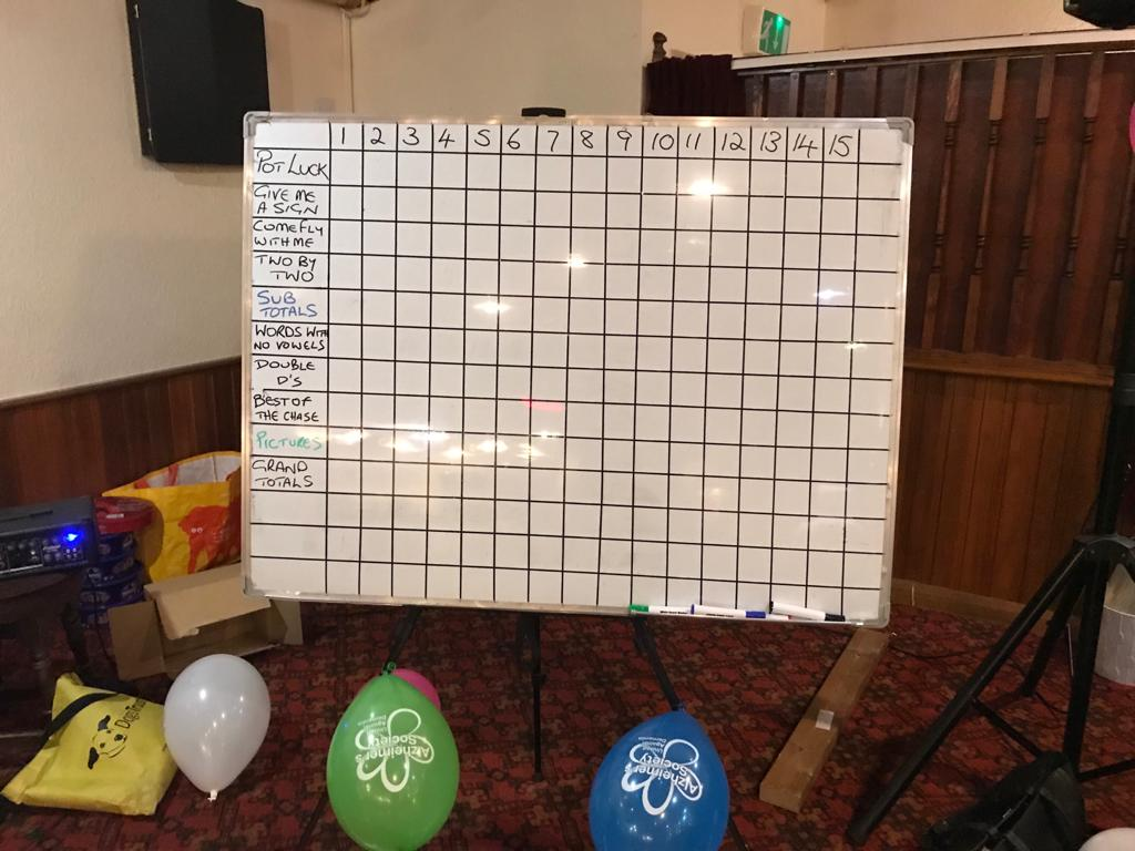 Karen Scoreboard